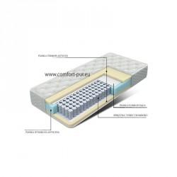 materace hotelowe  Materac termoplastyczny LUX